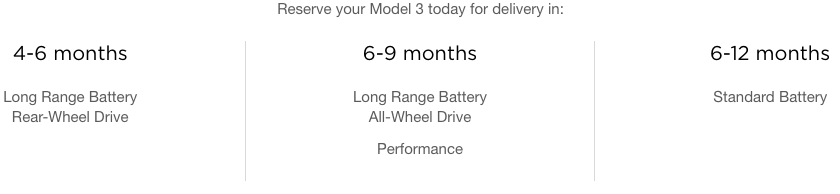 Source: Tesla | Time table for delivery times of various Model 3s.