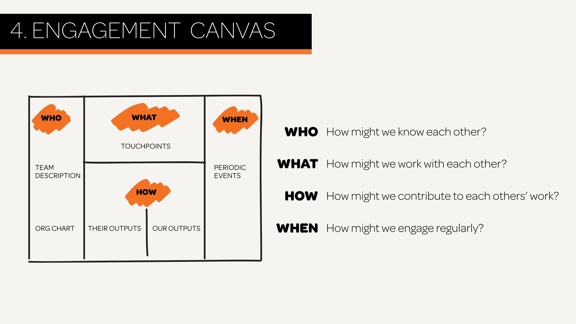 ENGAGEMENT TOOLKIT.014.jpg