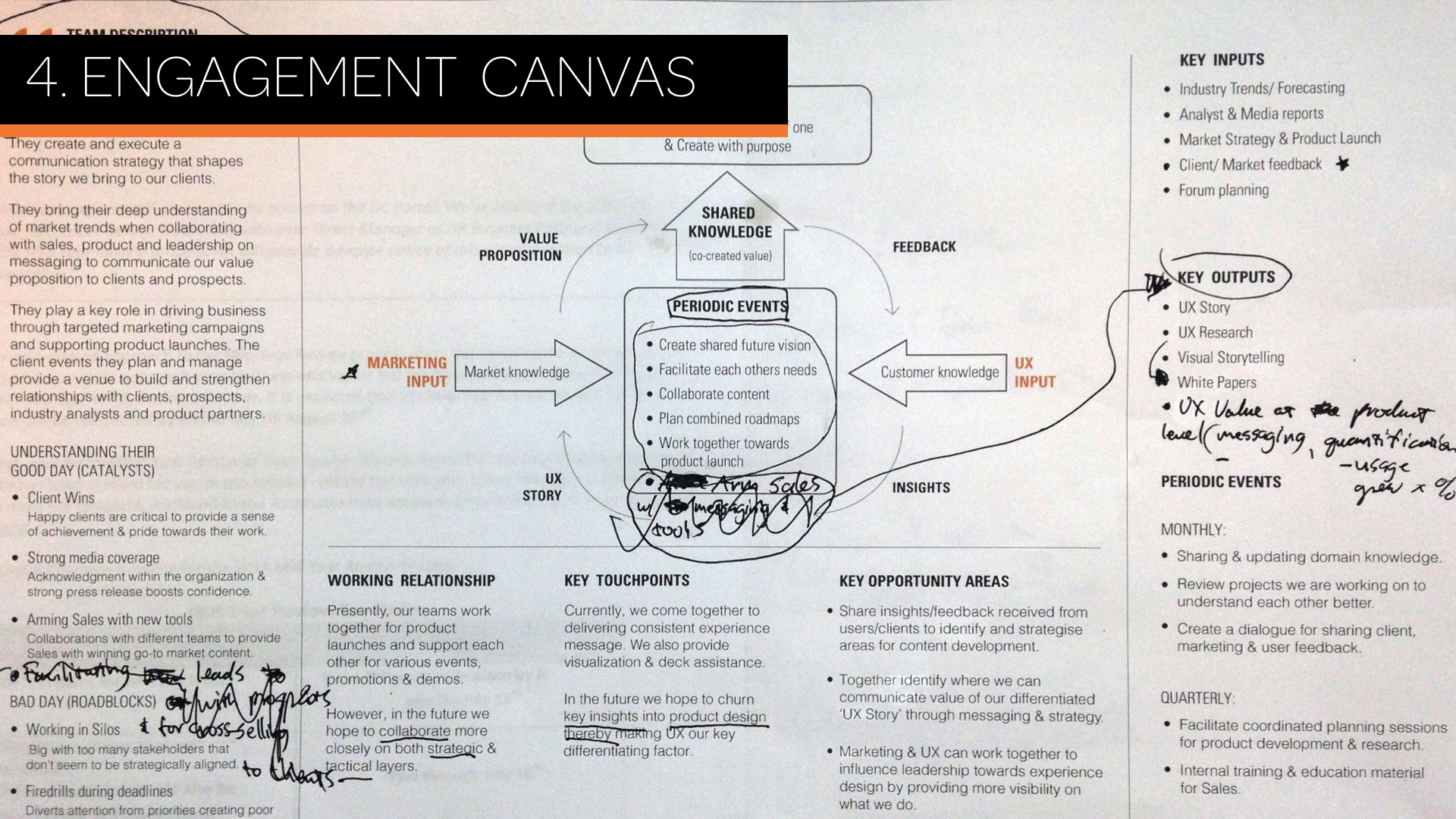 ENGAGEMENT TOOLKIT.015.jpg