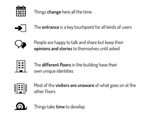 IMAGINEERS+OF+VALBY_+presentation.009.jpg