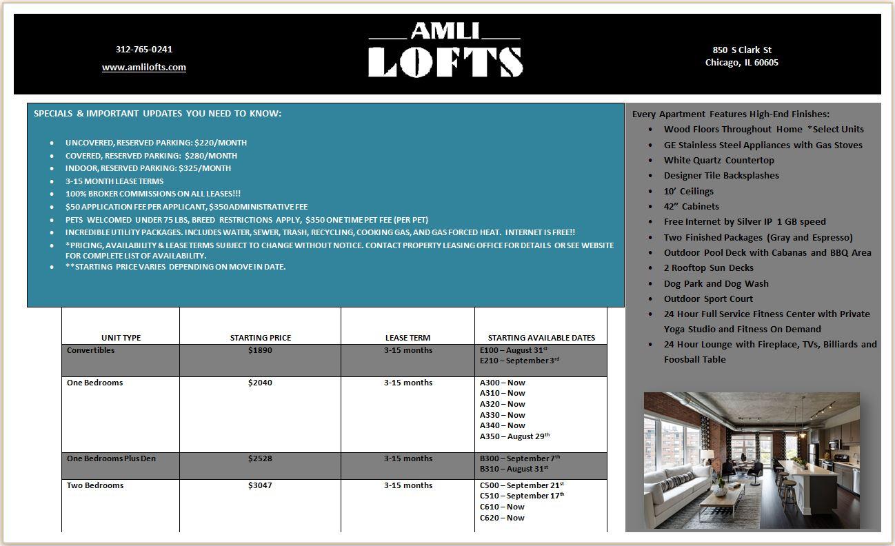 AMLI Lofts Hot Sheet 08.12.2019.JPG