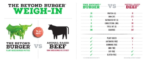 Beyond Meat Company.jpg
