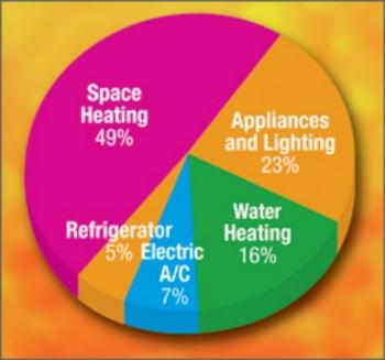 chart_energyuse.jpg