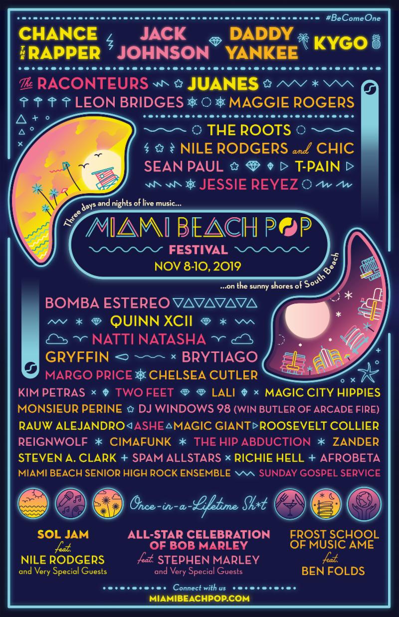 Miami-Beach-Pop-Festival-2019-lineup.png
