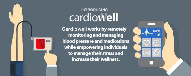 Cardiowell for Hypertension.jpg