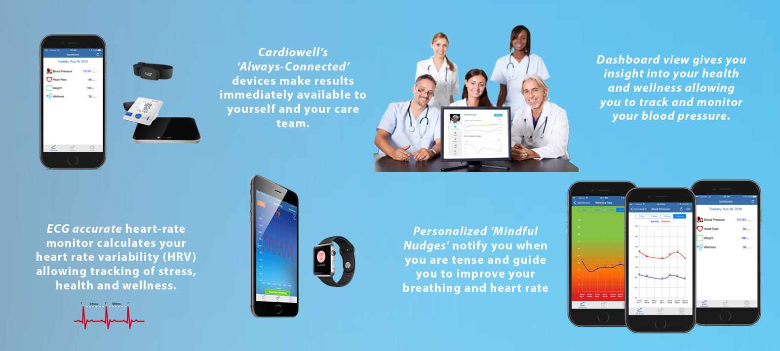 Product+overview+cardiowell.png