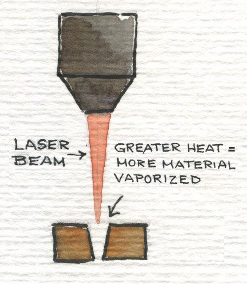 LaserCutter.jpeg