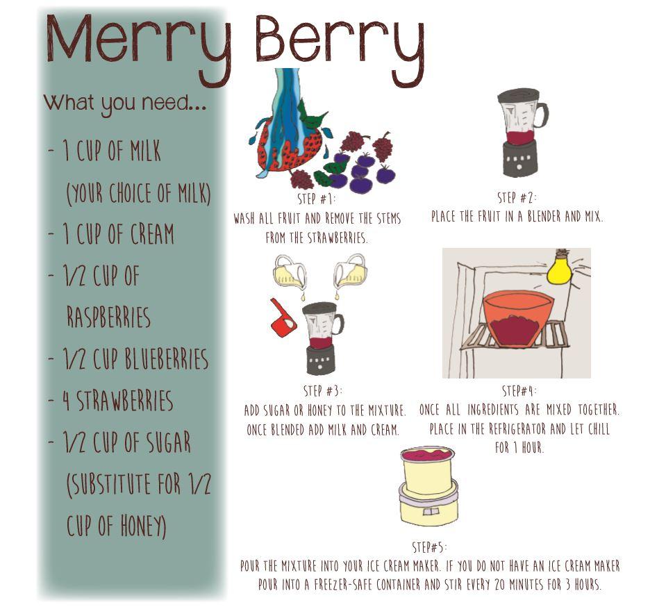 merry berry ice cream.JPG