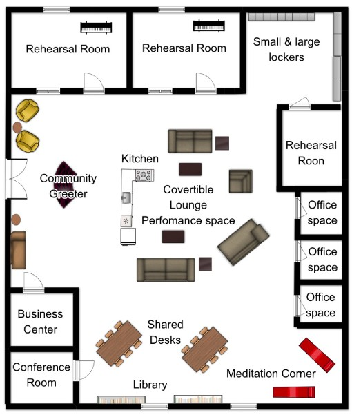 This is a dream floor plan of the Artist Co-Op. Below are the membership benefits:     Rehearsal Spaces   Conference Rooms   Business Amenities   Curated Member Services   Partnership Discounts   Incubator Performances    Built like gym so we can exercise our artistic muscles.
