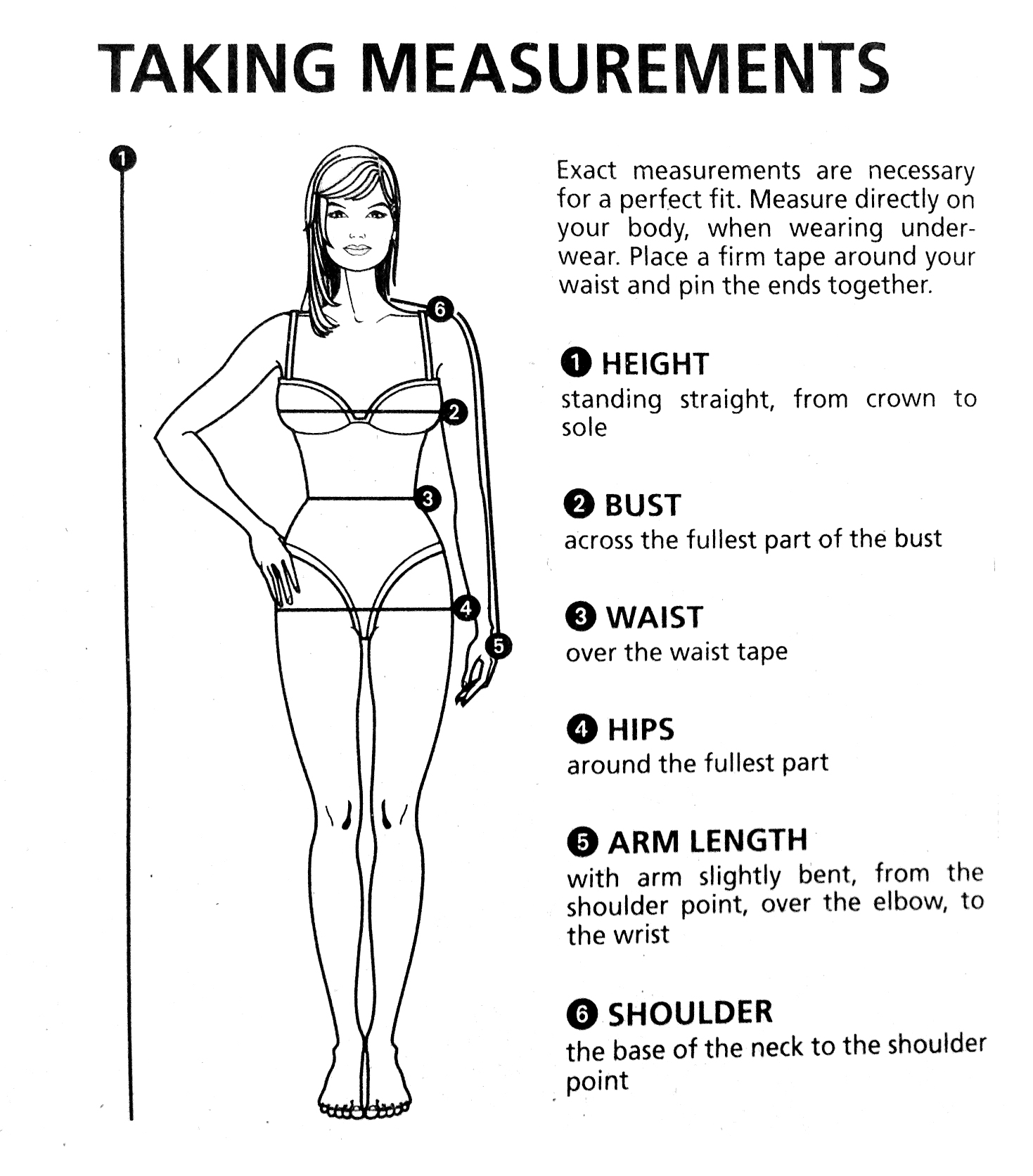 How to take proper measurements for designer clothes.