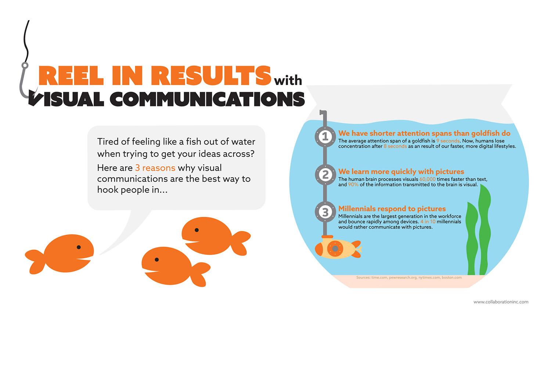 collaborationinc_infographic.jpg