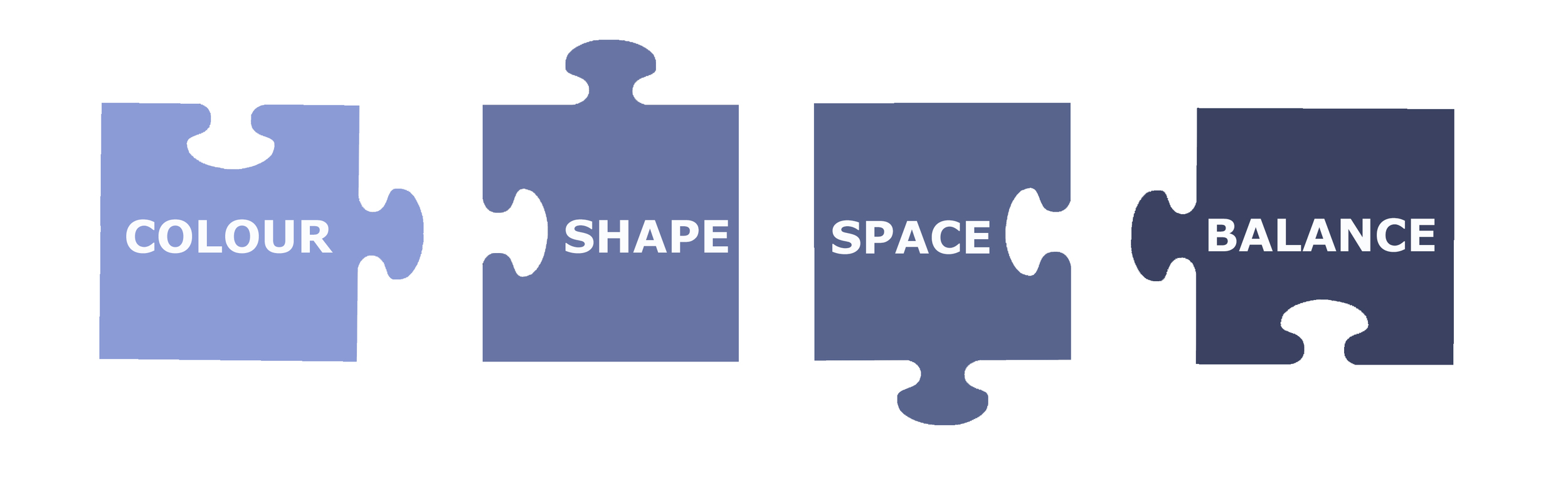 The Four main elements of good design