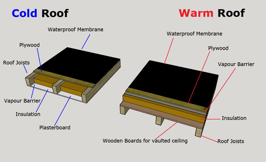 Cold_VS_Warm_Roof.jpg