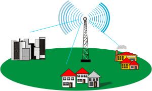 Wireless300.jpg