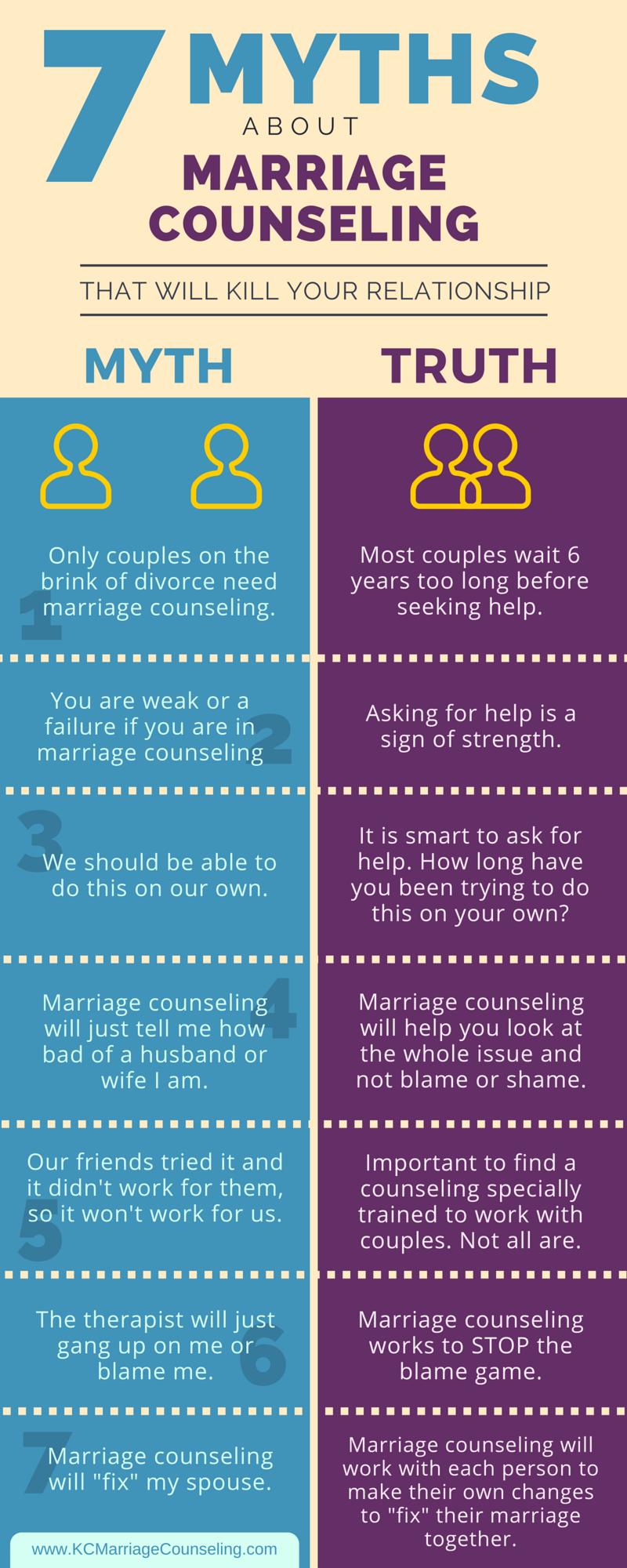 7-marriage-counseling-myths-that-will-kill-your-marriage-infographic.png