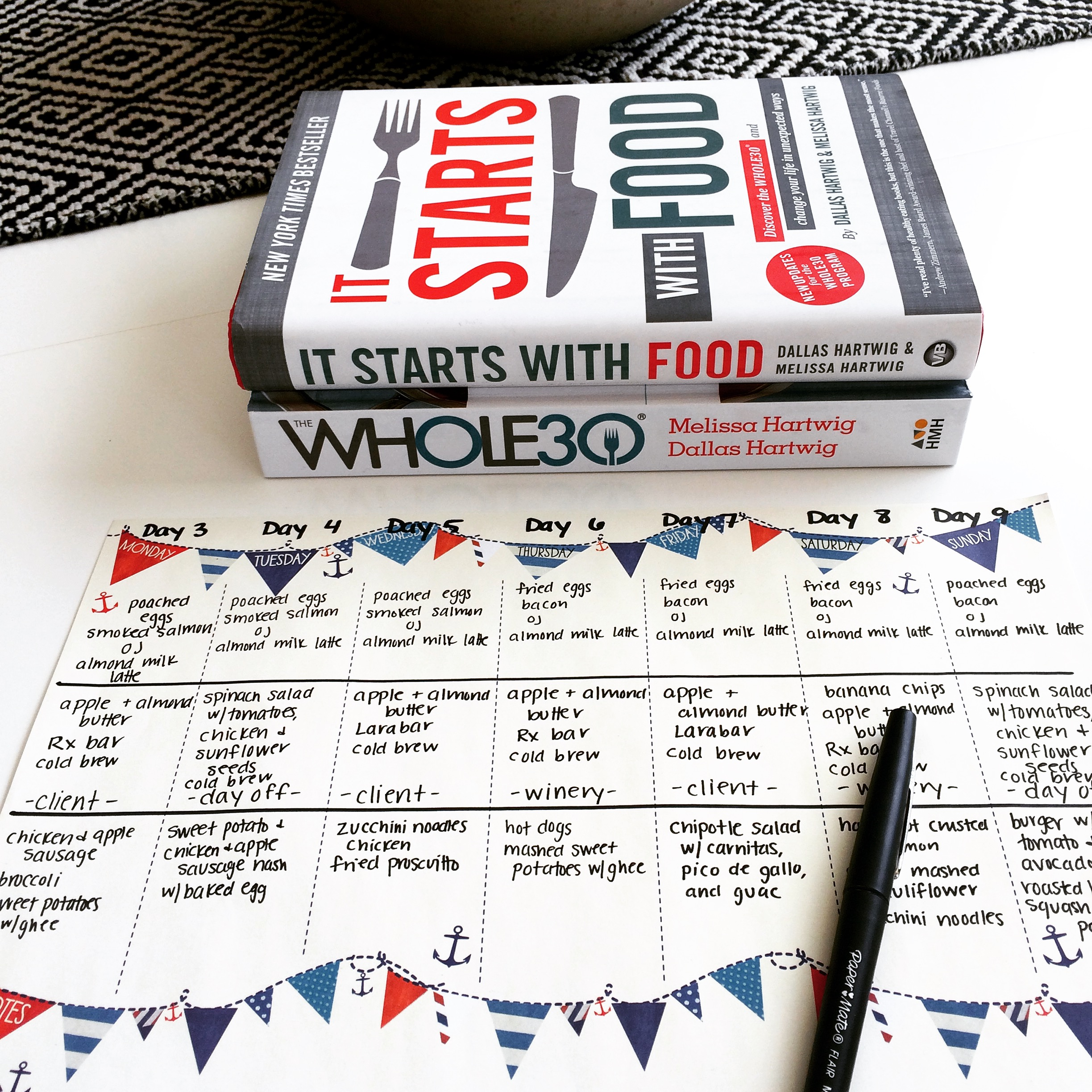Whole30 meal planning calendar
