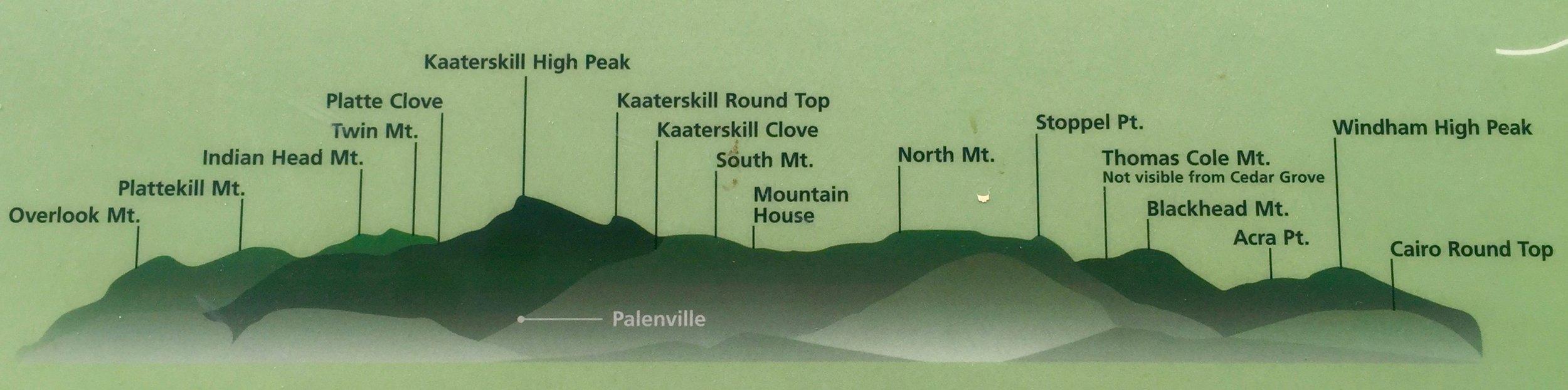 map of catskill mountains