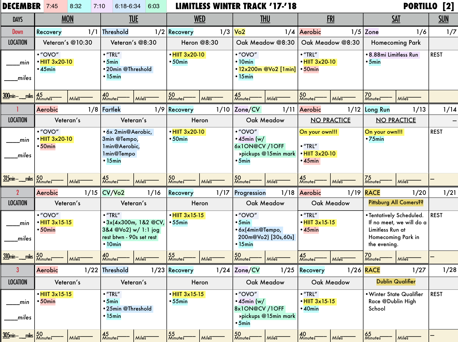 Training Plan Template from images.squarespace-cdn.com
