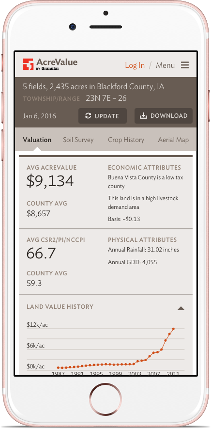 AcreValue: Mobile: Valuation Report