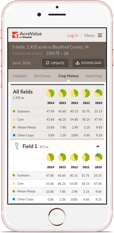 AcreValue: Mobile: Crop History