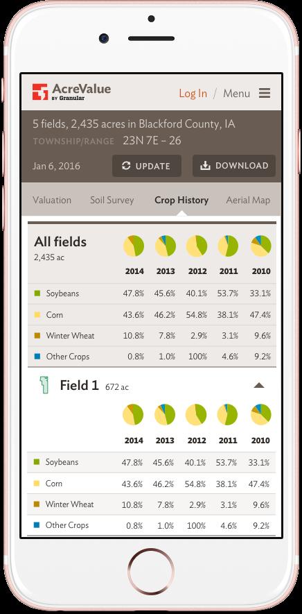 AcreValue: Mobile: Crop History
