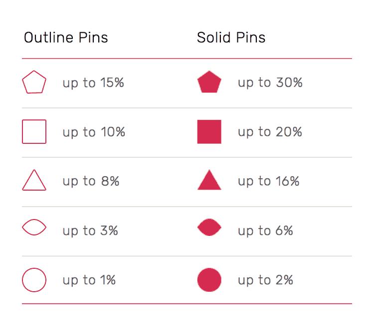 Rewards Pins.png
