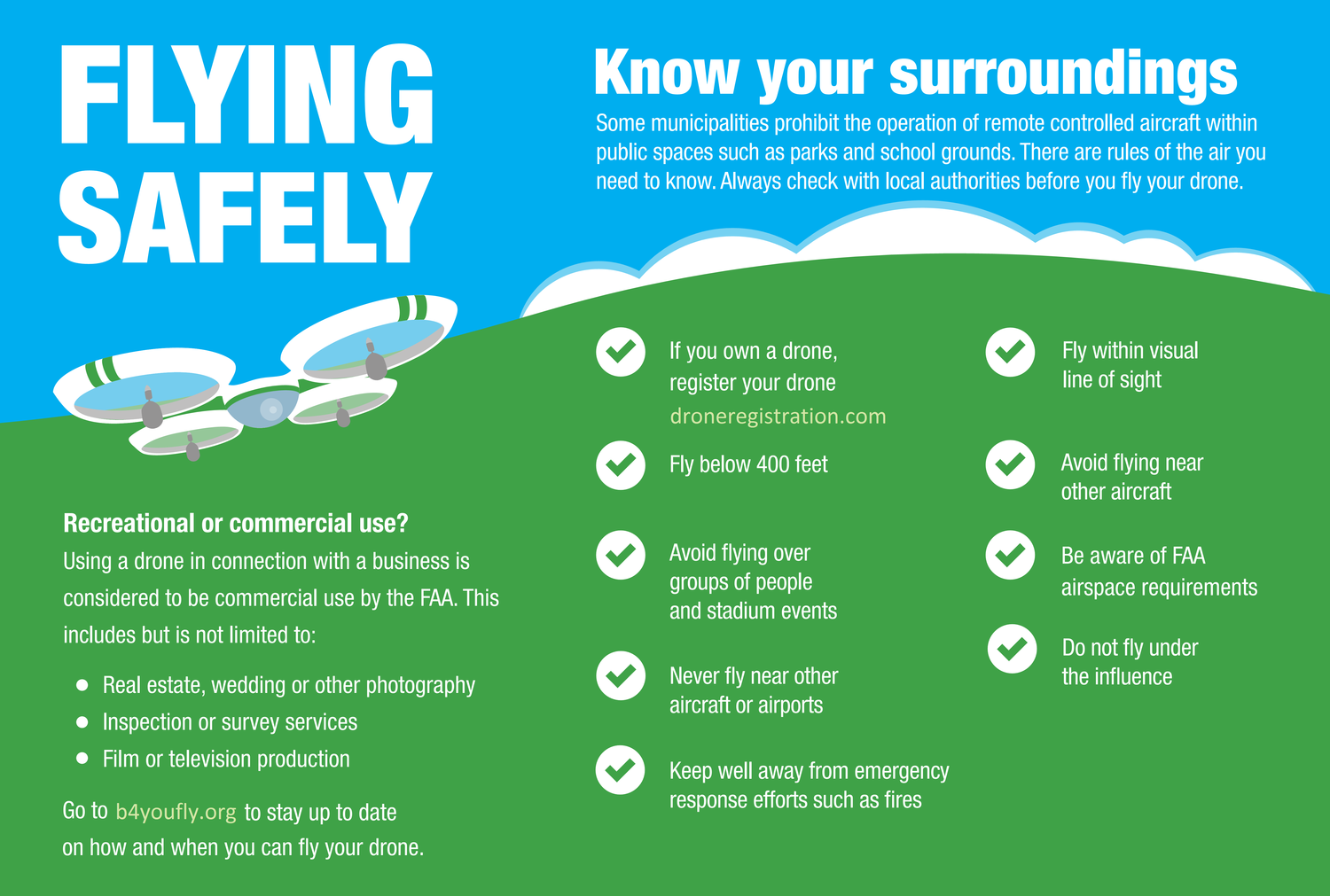 Infographic of drone safety guidelines.