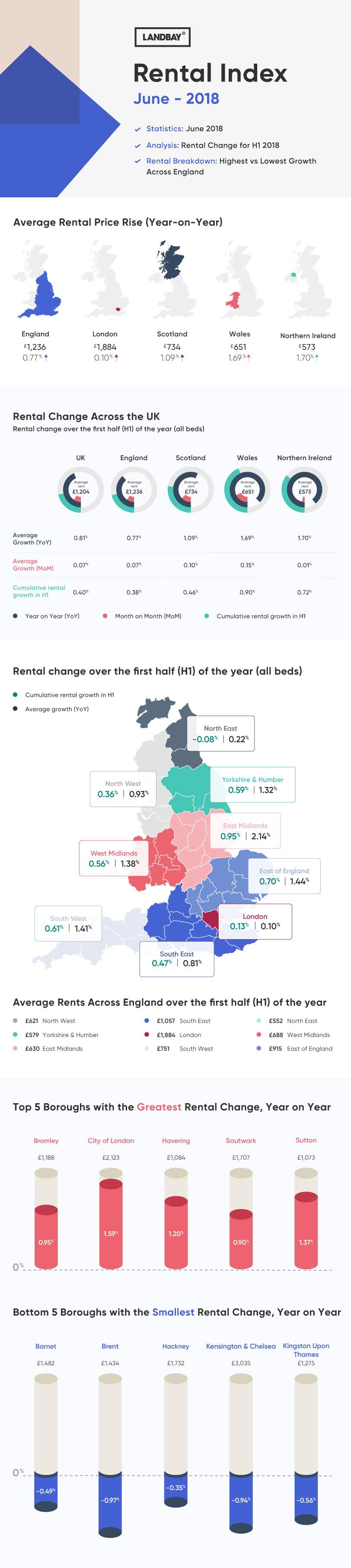 June_rental_index.jpg