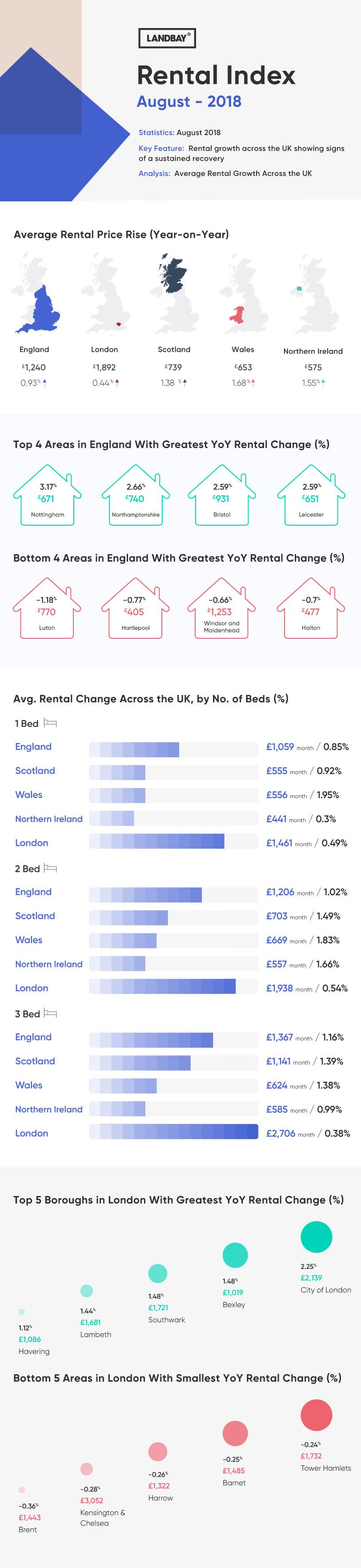 August_rental_index.jpg