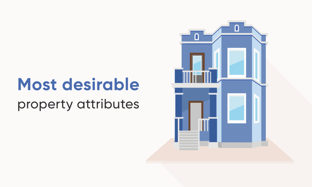 Top 3 Most desireable property attributes.png