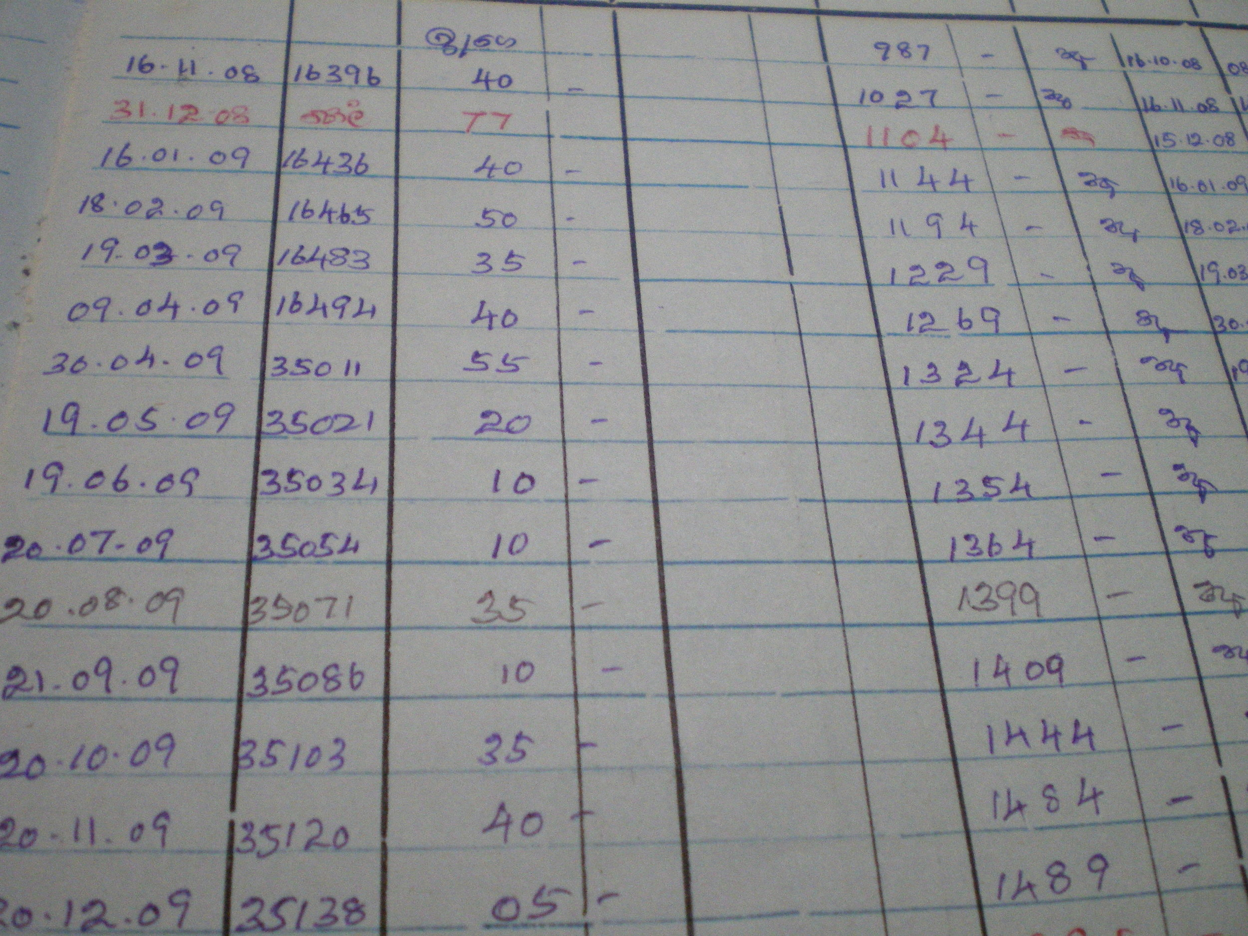 Close-up of hand-written entries in a bank account passbook.