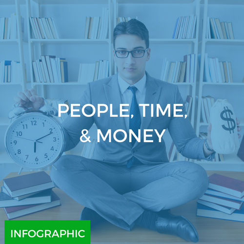 People, Time, Money Infographic.png
