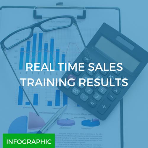 Real Time Sales Training Results.png