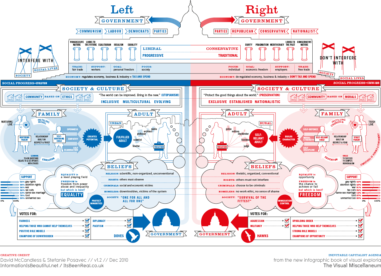 1276_left_right_usa.png