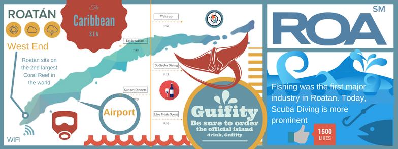 Roatan Infographic