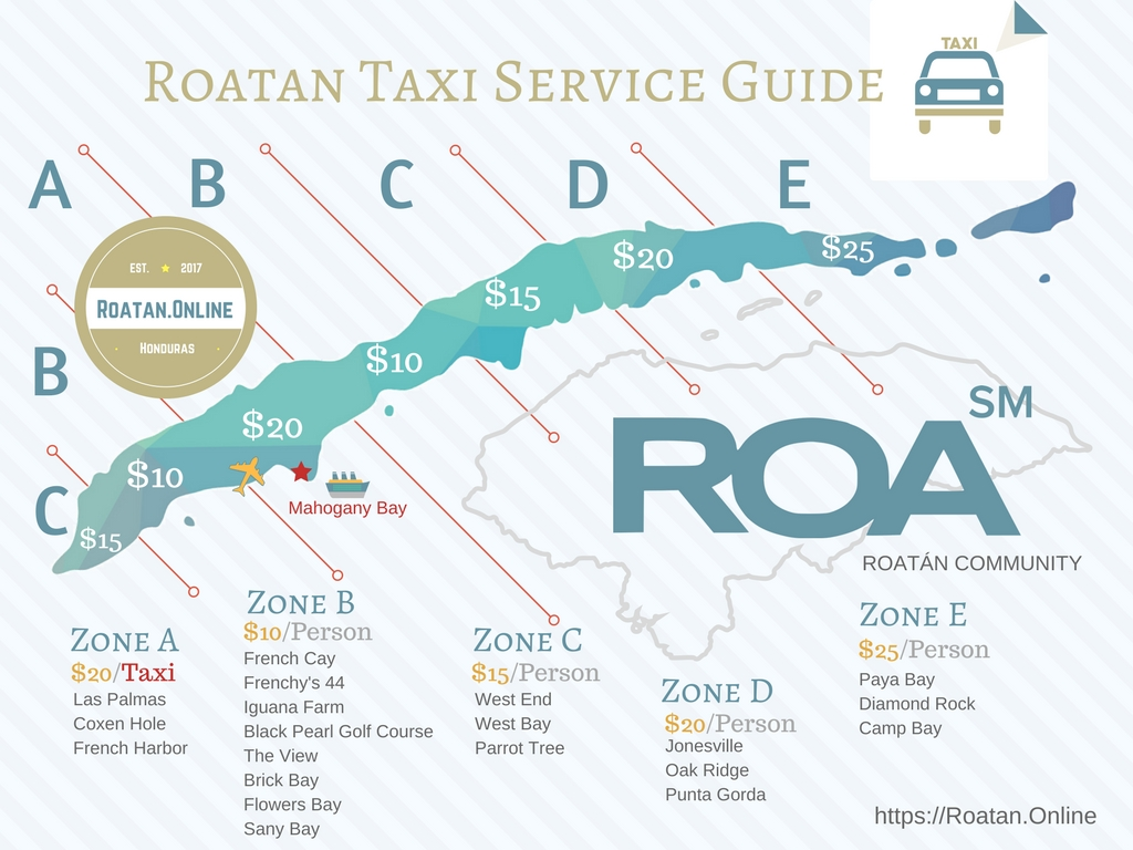 Roatan Taxi Service Rate Guide