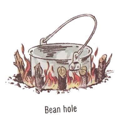 Bean Hole.jpg