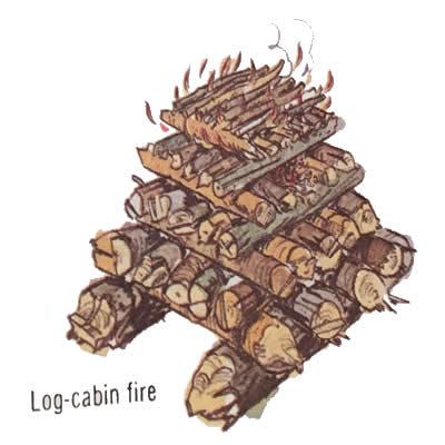Log Cabin Fire.jpg