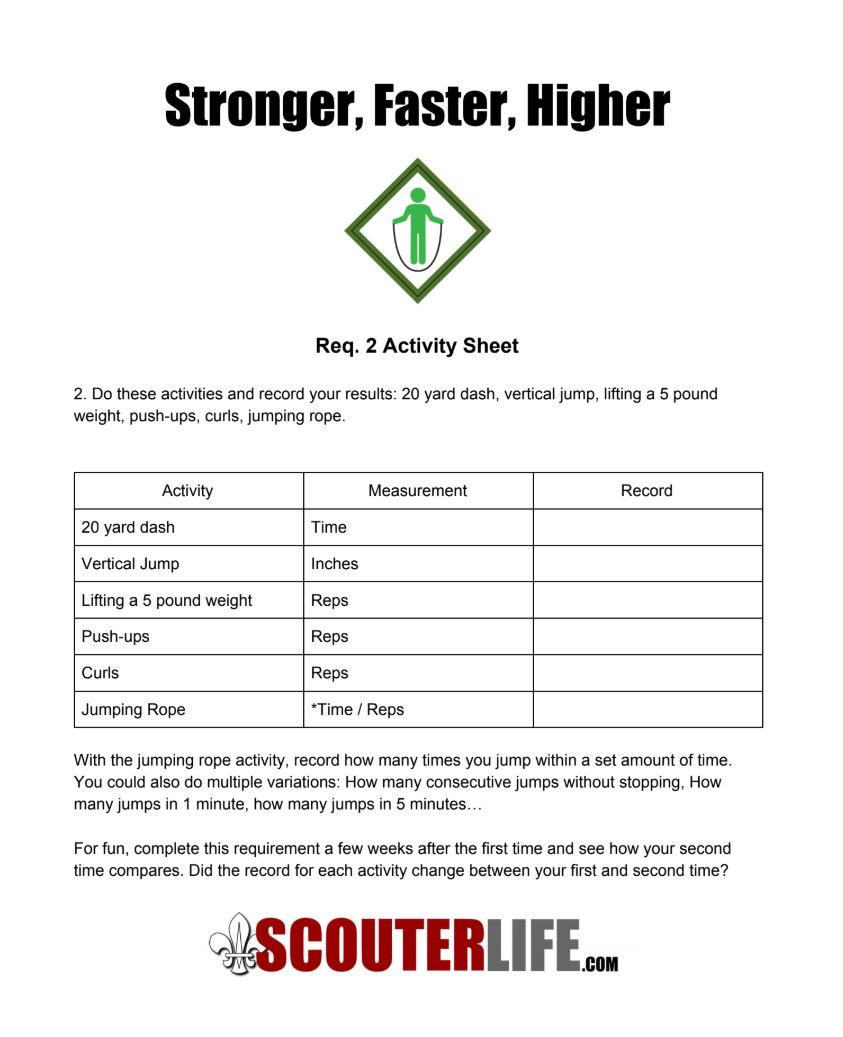 Stronger Faster Higher Req2.JPG