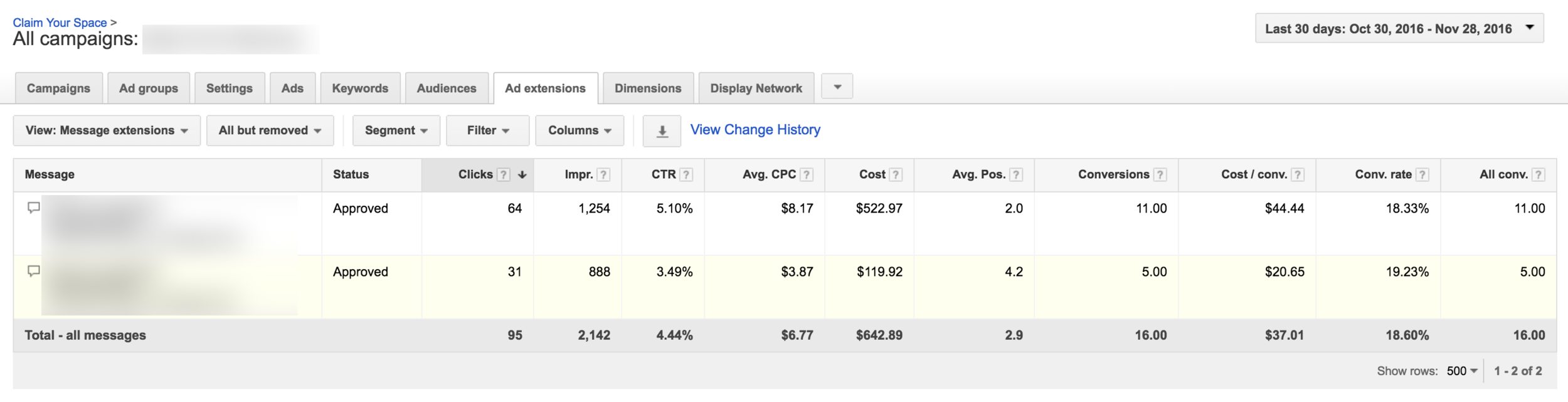 Adwords Click-to-Text Extension Performance