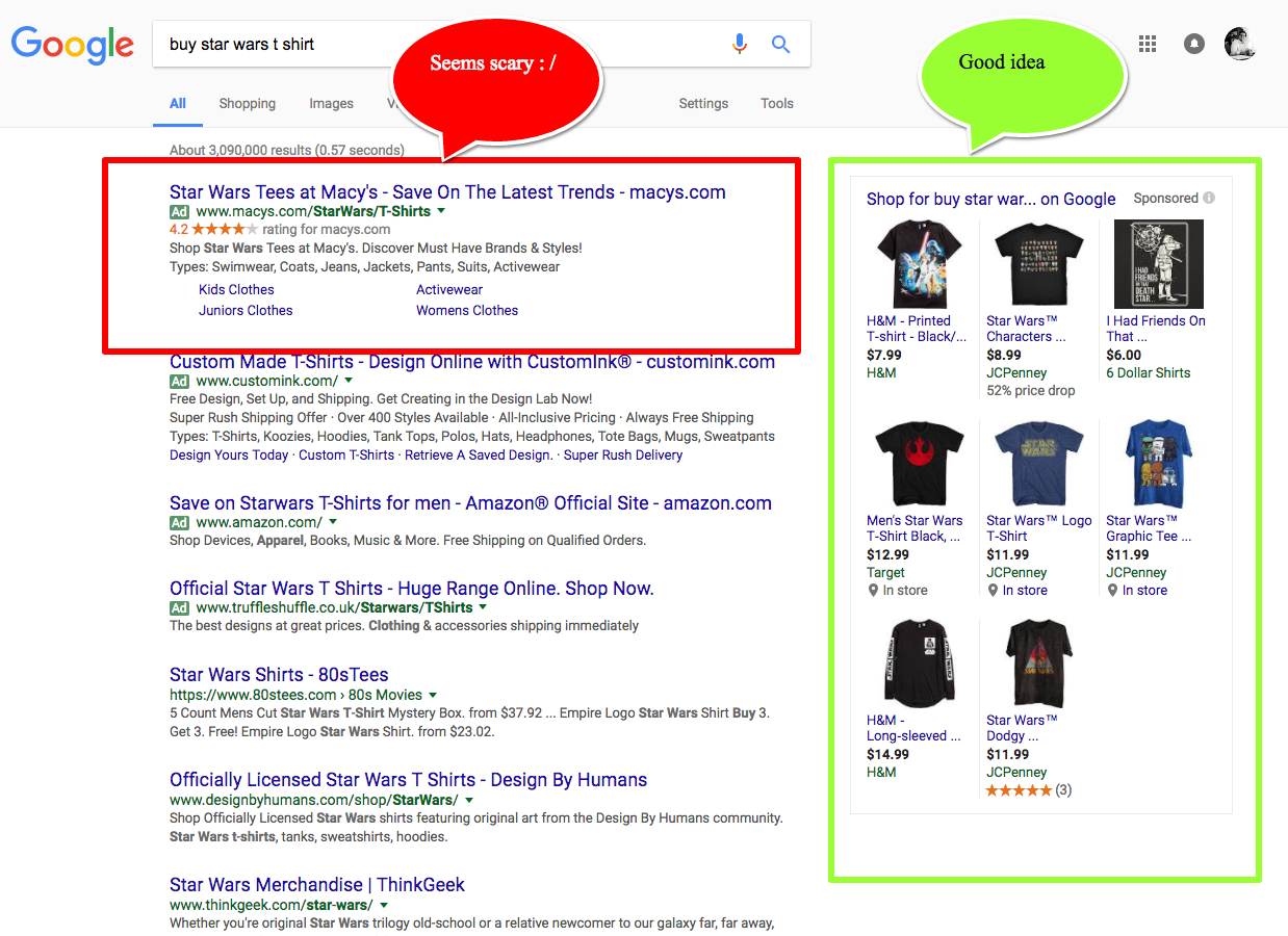 Example of Product Listing Ads