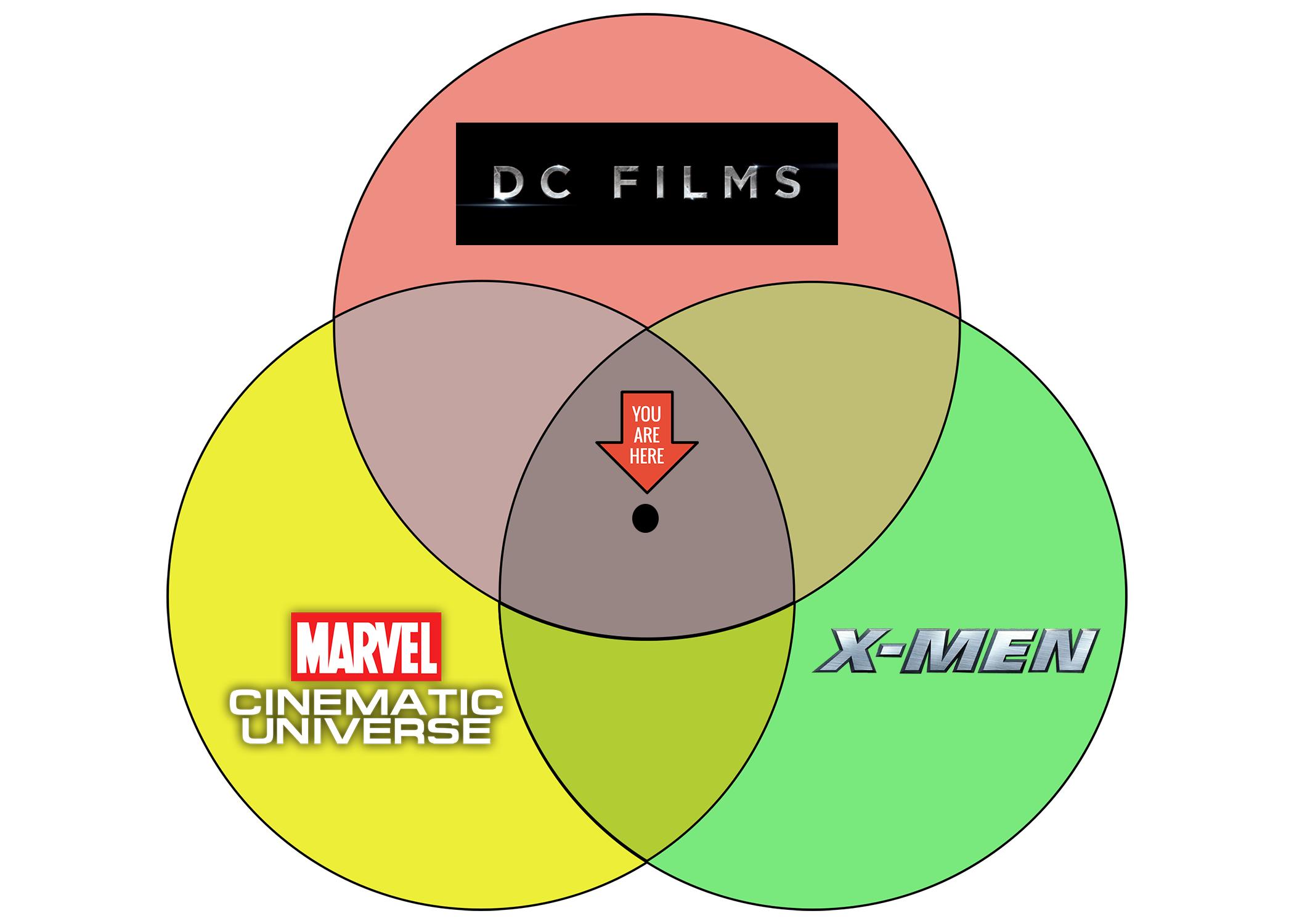 CBM Venn Diagram.png