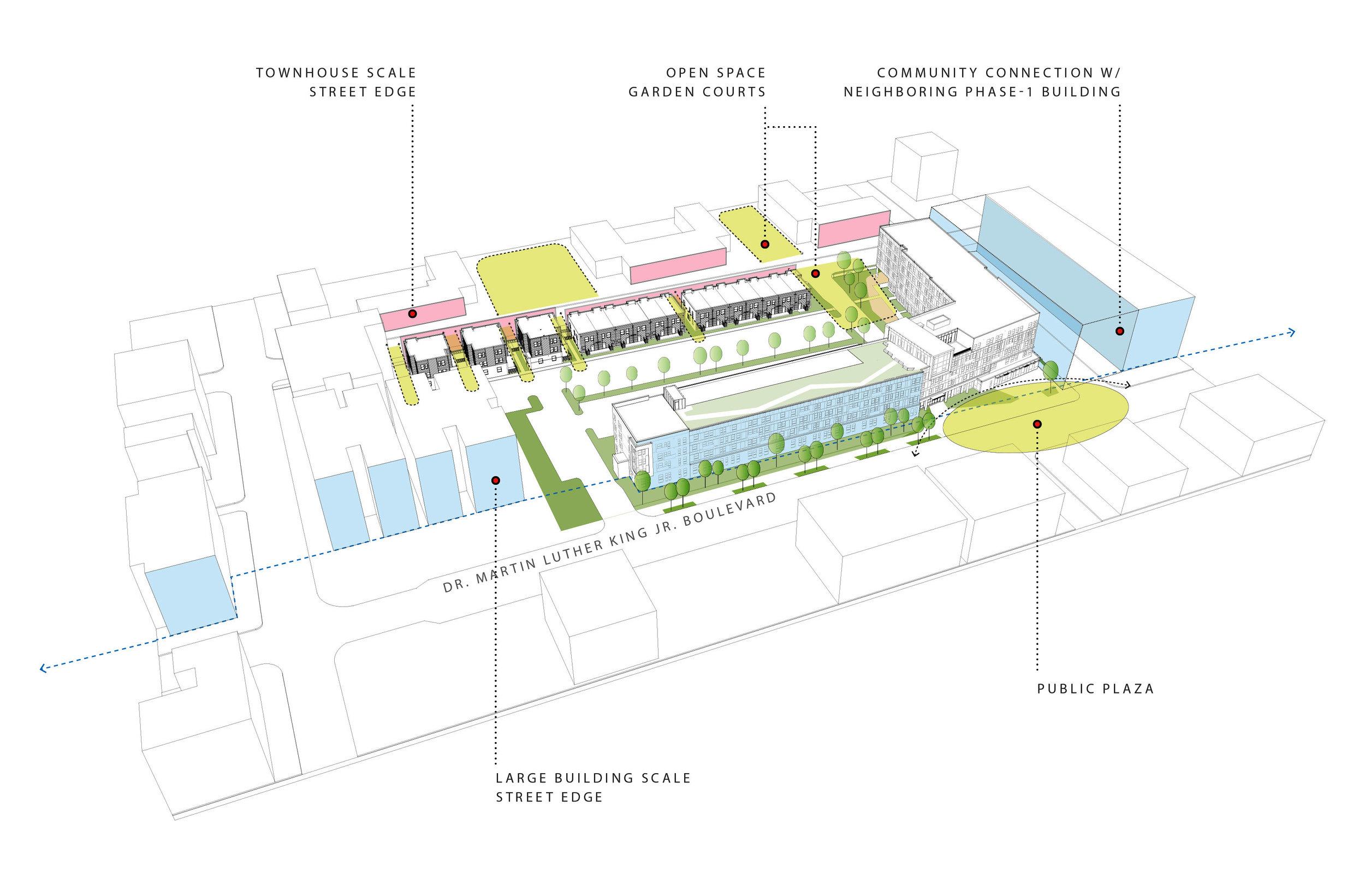 montgomery-urban diagram.jpg
