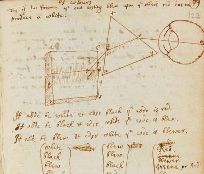 Benjamin Franklin notebook page.
