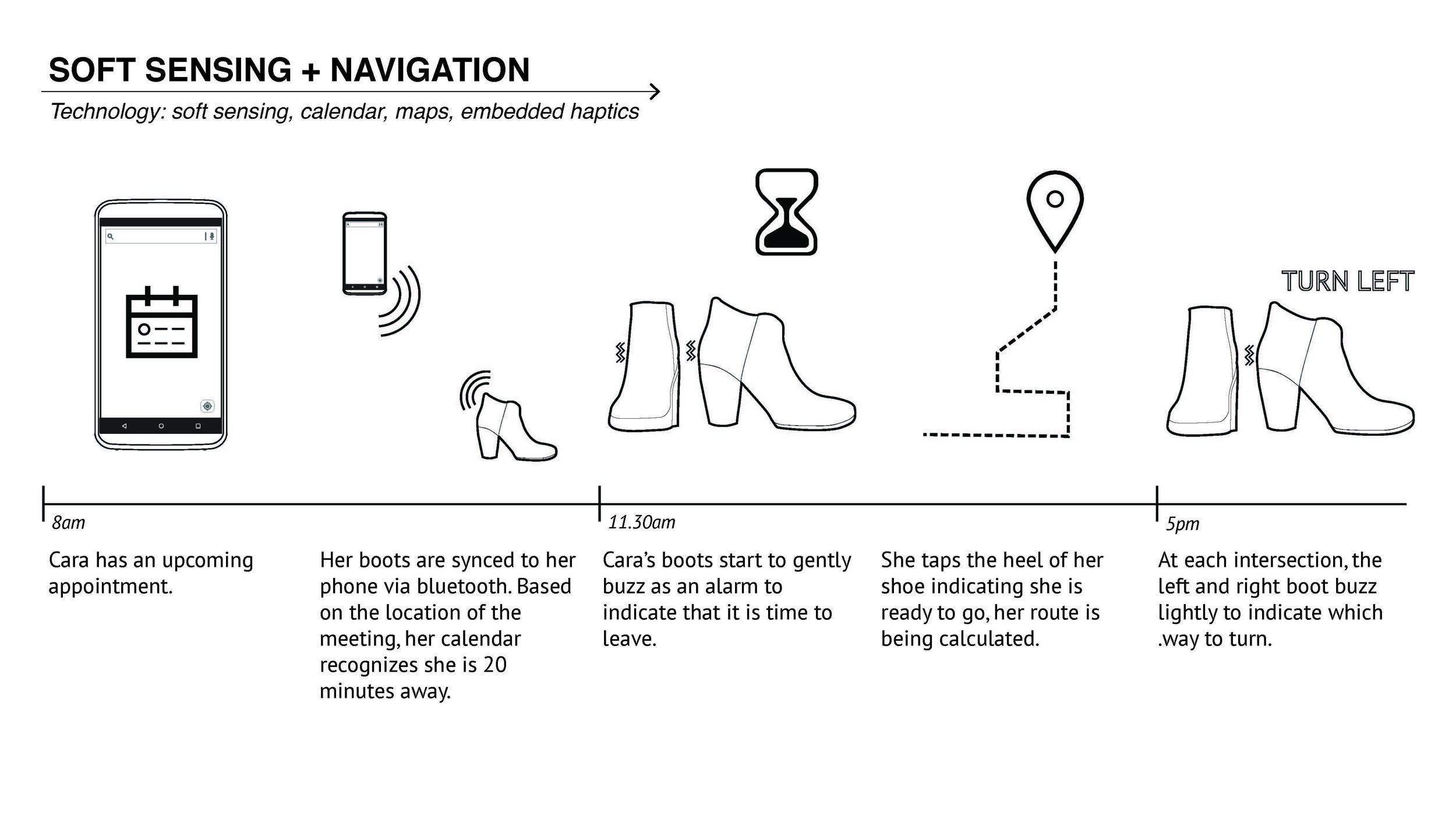 NavigationUX_simple.jpg