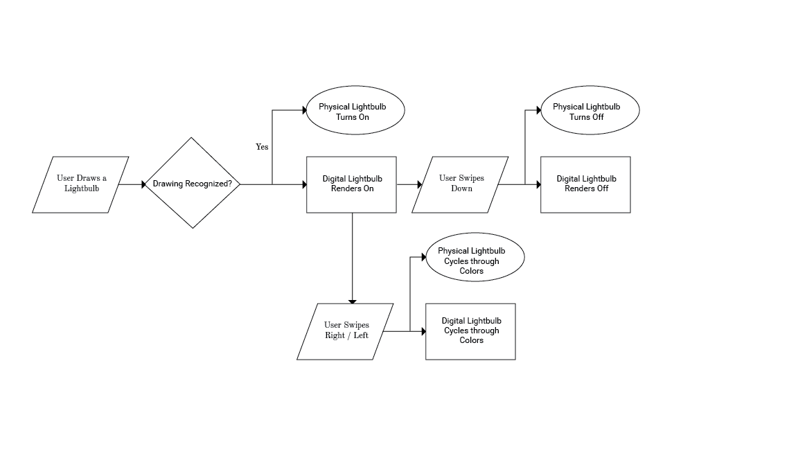 Flow-Control.png