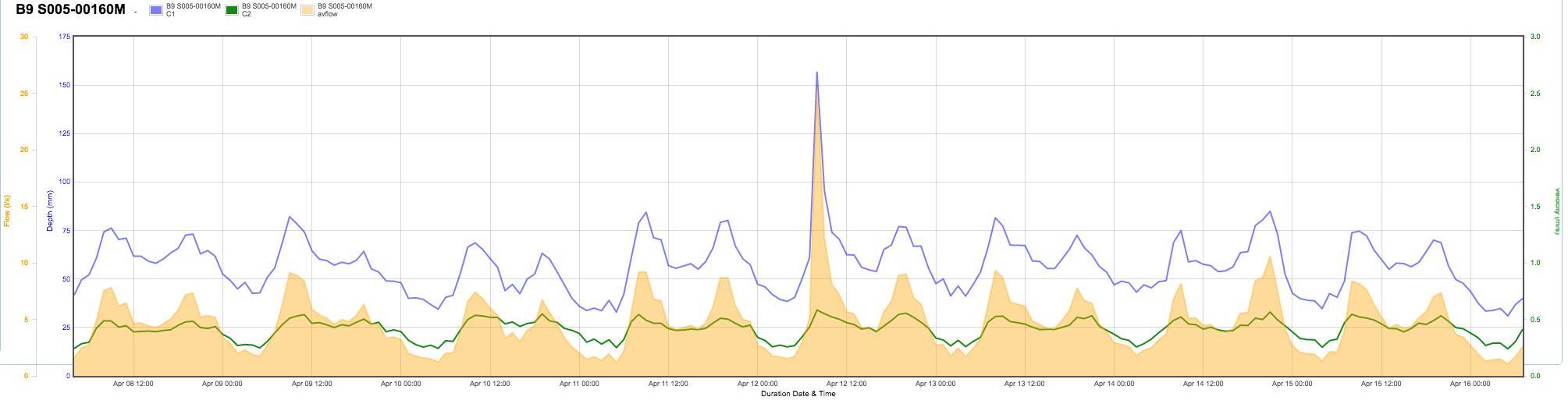 Data-ziscape.jpg
