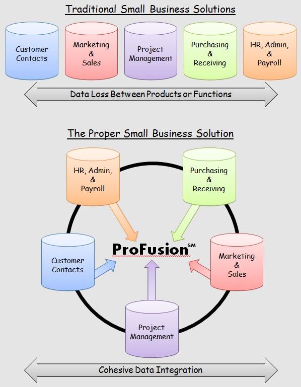 Profusion Ring.jpg