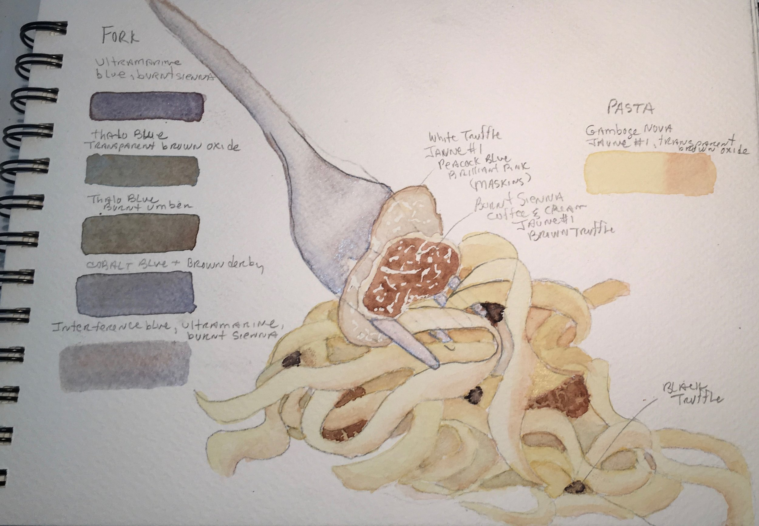 Transferred the sketch, looked at some real pasta and added pasta on the plate. Played with colors for the fork, pasta and three kinds of truffles. Think I am ready to trace and transfer to the watercolor paper - yikes!