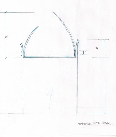 Forging the Arch-3.jpeg